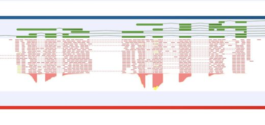 Genome Intelligence – Tutorials for Genomics
